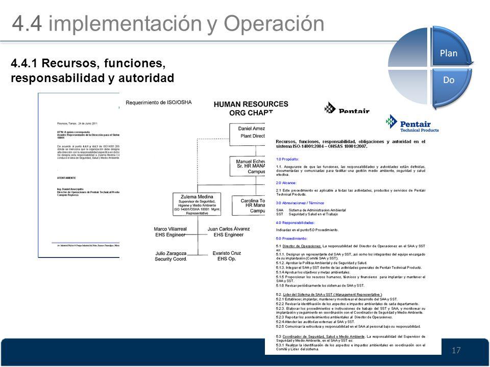 17 4.4 implementación y Operación 4.4.1 Recursos, funciones, responsabilidad y autoridad