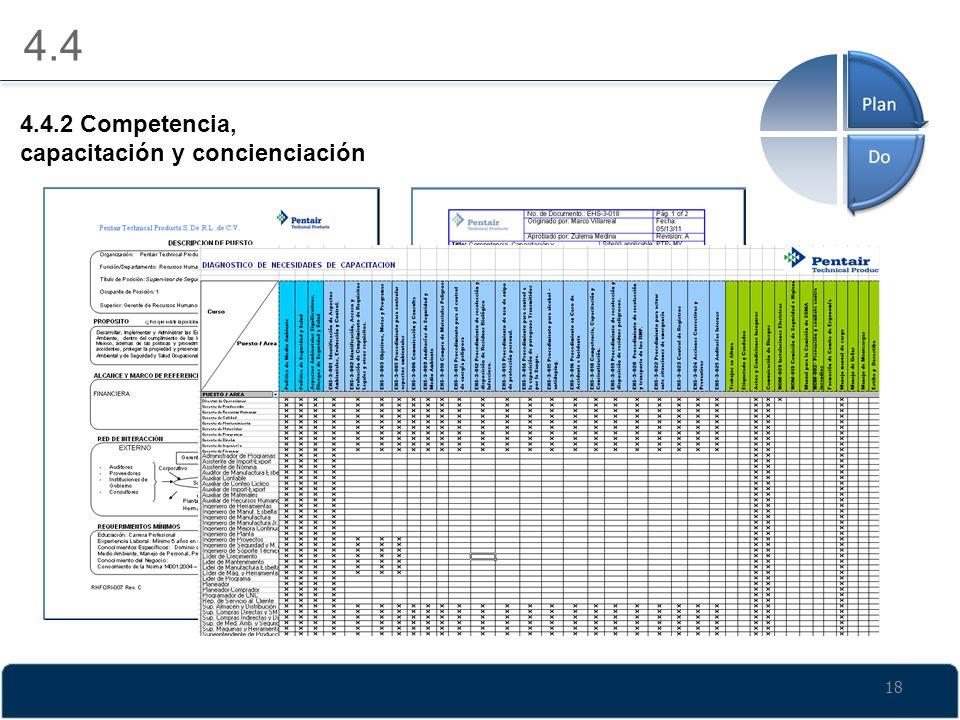 18 4.4 4.4.2 Competencia, capacitación y concienciación