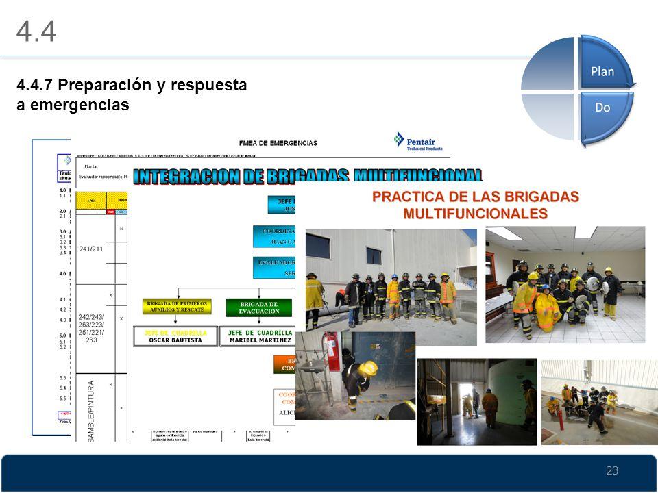 23 4.4 4.4.7 Preparación y respuesta a emergencias