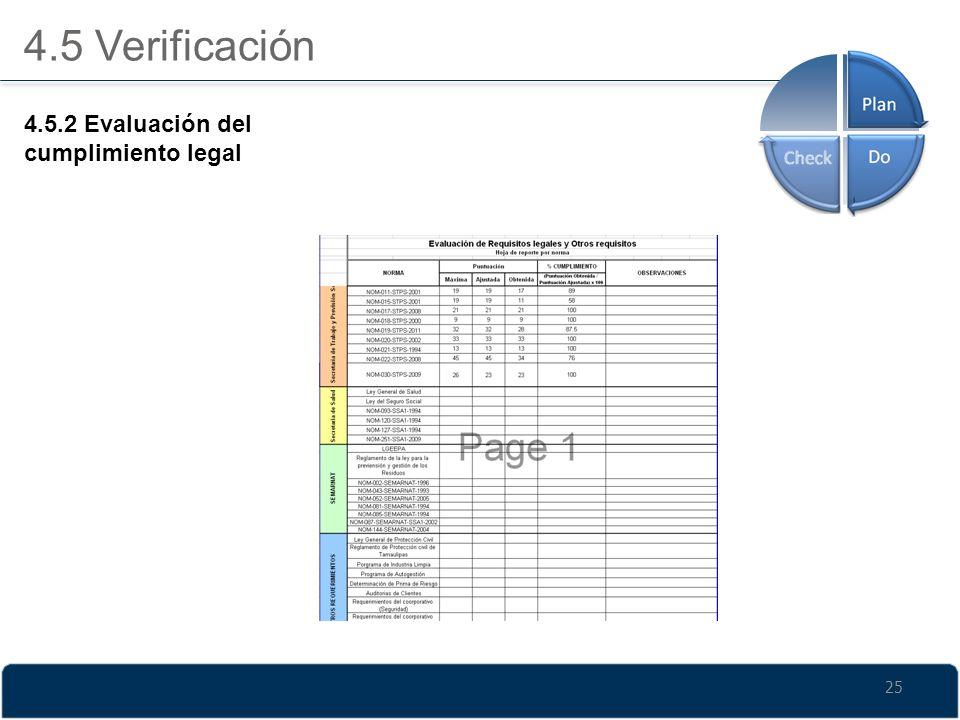 25 4.5 Verificación 4.5.2 Evaluación del cumplimiento legal