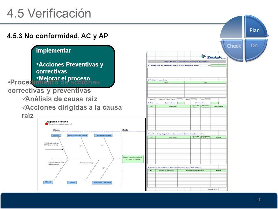 26 Implementar Acciones Preventivas y correctivas Mejorar el proceso Procedimiento de acciones correctivas y preventivas Análisis de causa raíz Accion