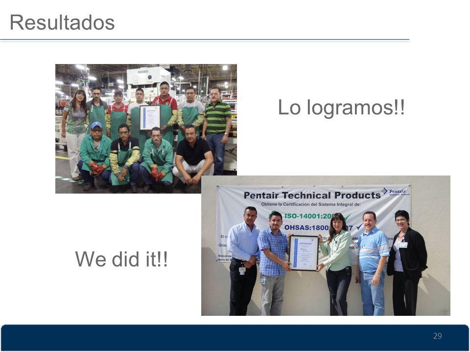 We did it!! Lo logramos!! Resultados 29