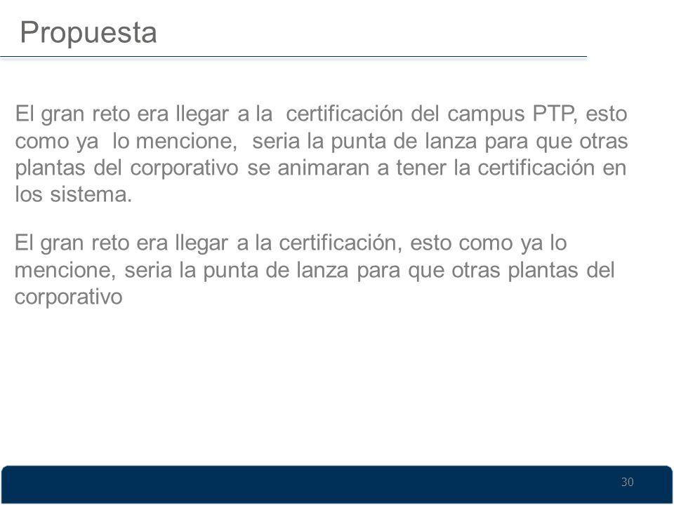 Propuesta 30 El gran reto era llegar a la certificación del campus PTP, esto como ya lo mencione, seria la punta de lanza para que otras plantas del c