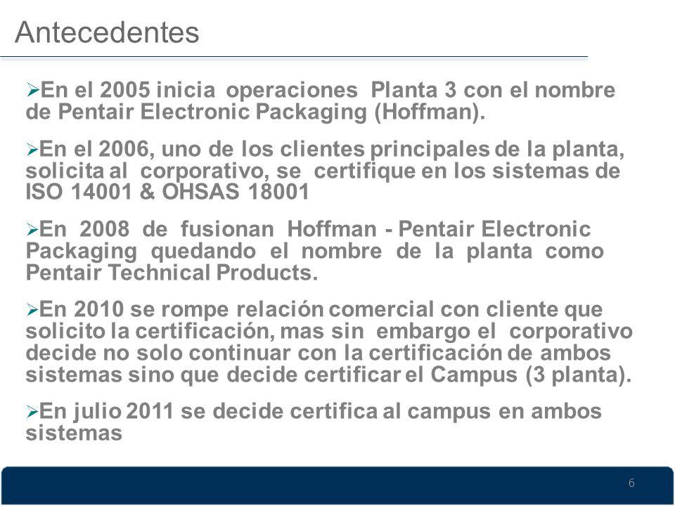 Antecedentes En el 2005 inicia operaciones Planta 3 con el nombre de Pentair Electronic Packaging (Hoffman). En el 2006, uno de los clientes principal