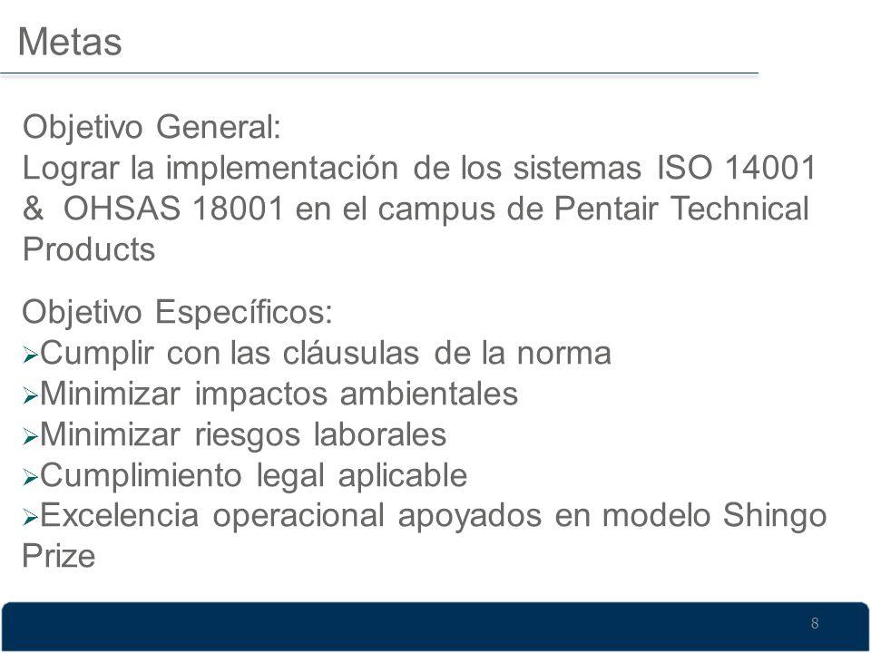 Metas Objetivo General: Lograr la implementación de los sistemas ISO 14001 & OHSAS 18001 en el campus de Pentair Technical Products Objetivo Específic