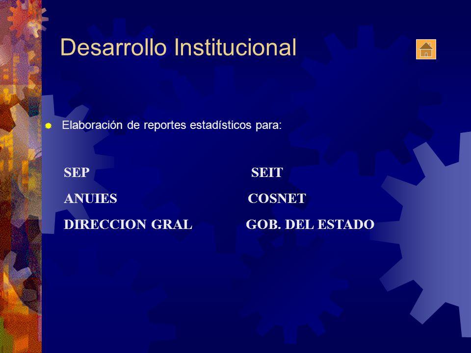 Desarrollo Institucional Elaboración de reportes estadísticos para: SEP SEIT ANUIES COSNET DIRECCION GRAL GOB. DEL ESTADO