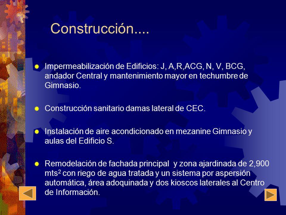 Construcción.... Impermeabilización de Edificios: J, A,R,ACG, N, V, BCG, andador Central y mantenimiento mayor en techumbre de Gimnasio. Construcción