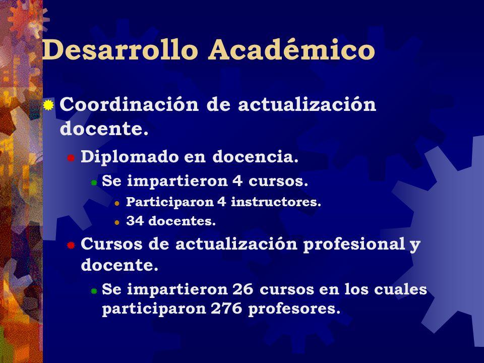 Desarrollo Académico Coordinación de actualización docente. Diplomado en docencia. Se impartieron 4 cursos. Participaron 4 instructores. 34 docentes.