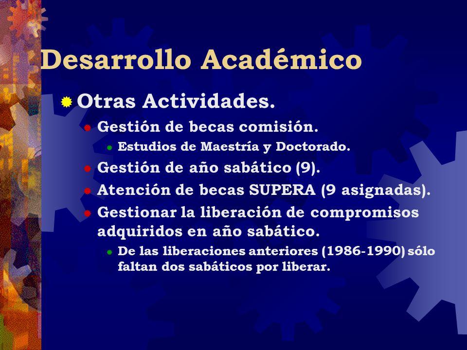 Desarrollo Académico Otras Actividades. Gestión de becas comisión.