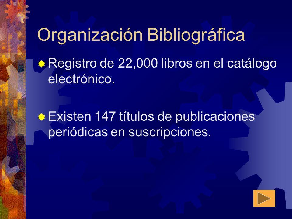 Organización Bibliográfica Registro de 22,000 libros en el catálogo electrónico.