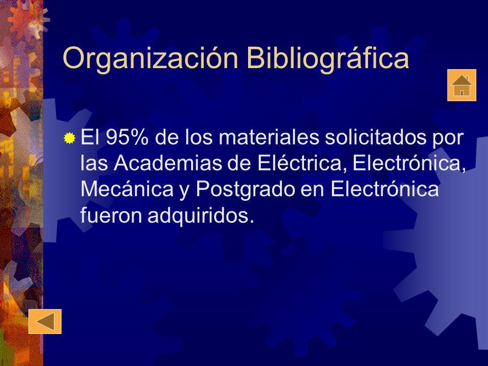 Organización Bibliográfica El 95% de los materiales solicitados por las Academias de Eléctrica, Electrónica, Mecánica y Postgrado en Electrónica fueron adquiridos.
