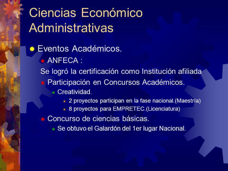 Ciencias Económico Administrativas Eventos Académicos. ANFECA : Se logró la certificación como Institución afiliada Participación en Concursos Académi