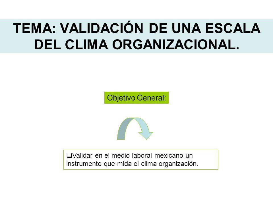 TEMA: VALIDACIÓN DE UNA ESCALA DEL CLIMA ORGANIZACIONAL. Objetivo General: Validar en el medio laboral mexicano un instrumento que mida el clima organ