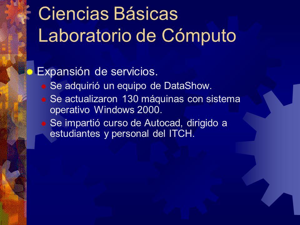 Ciencias Básicas Laboratorio de Cómputo Expansión de servicios.