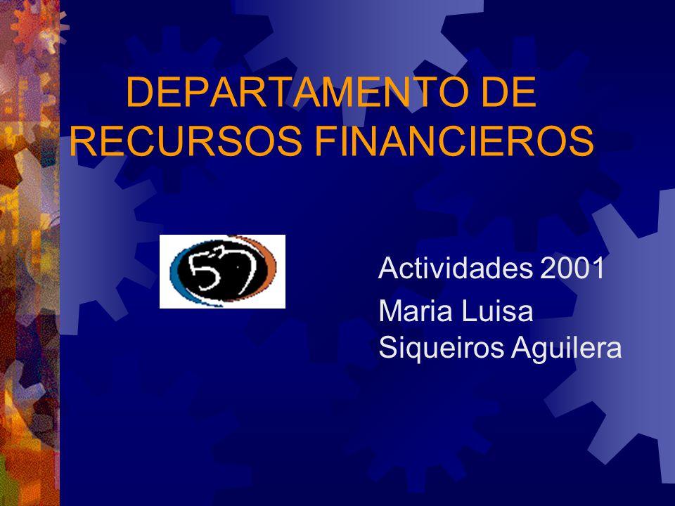 Actividades 2001 Maria Luisa Siqueiros Aguilera DEPARTAMENTO DE RECURSOS FINANCIEROS