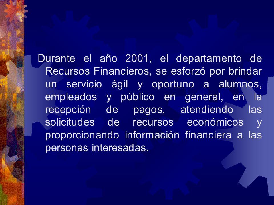 Durante el año 2001, el departamento de Recursos Financieros, se esforzó por brindar un servicio ágil y oportuno a alumnos, empleados y público en general, en la recepción de pagos, atendiendo las solicitudes de recursos económicos y proporcionando información financiera a las personas interesadas.