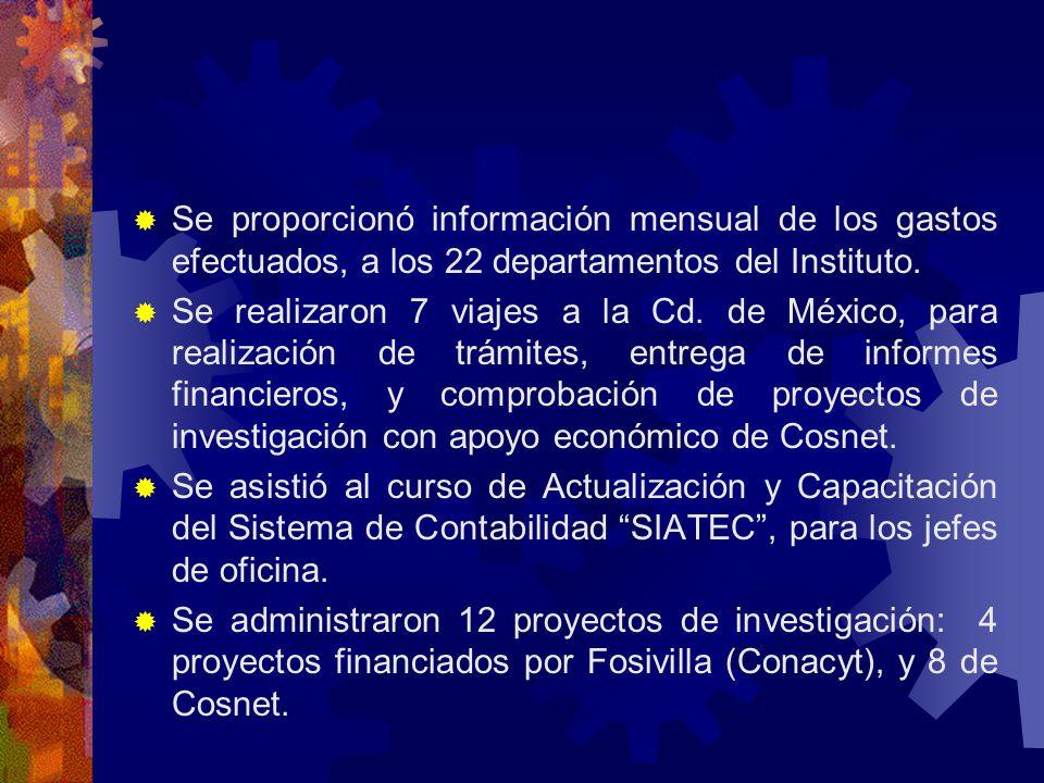 Se proporcionó información mensual de los gastos efectuados, a los 22 departamentos del Instituto.