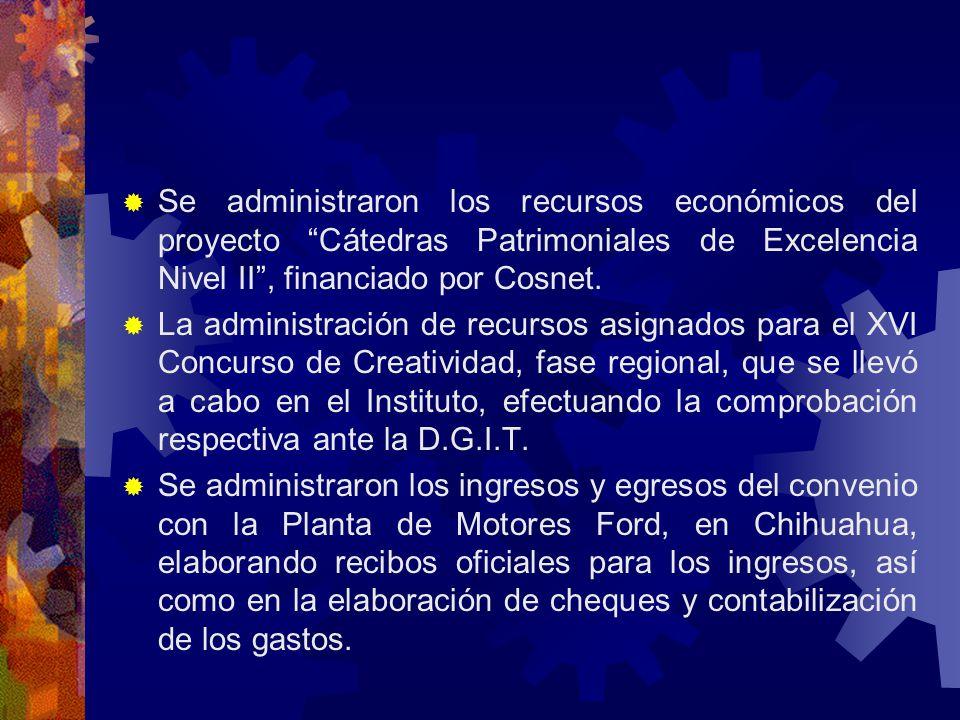 Se administraron los recursos económicos del proyecto Cátedras Patrimoniales de Excelencia Nivel II, financiado por Cosnet. La administración de recur