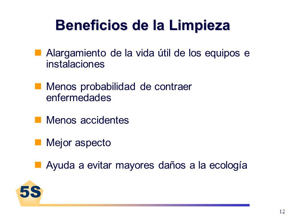 5S 12 Beneficios de la Limpieza Alargamiento de la vida útil de los equipos e instalaciones Menos probabilidad de contraer enfermedades Menos accident