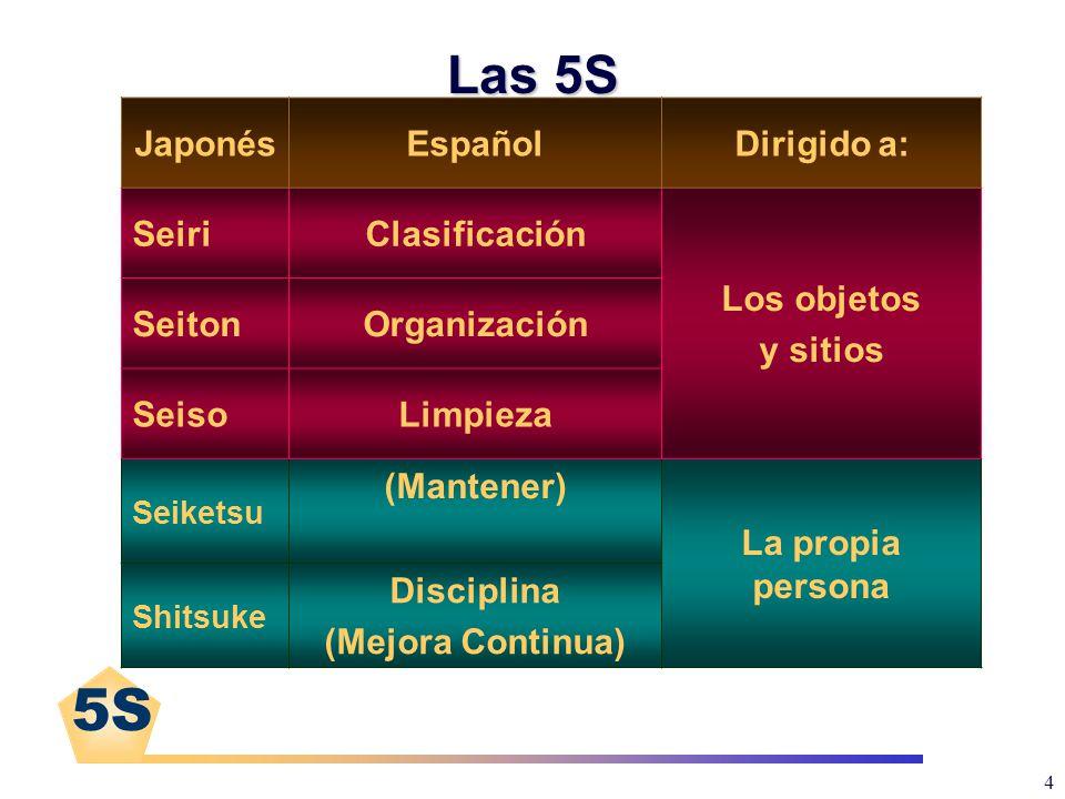 5S 4 Las 5S JaponésEspañolDirigido a: SeiriClasificación Los objetos y sitios SeitonOrganización SeisoLimpieza Seiketsu (Mantener) La propia persona S
