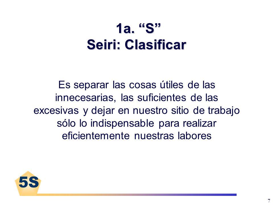5S 8 Beneficios de Clasificar Sitios libres de objetos innecesarios o inservibles Más espacio Mejor control del inventario Eliminación del despilfarro Menos accidentes