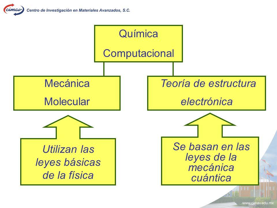 Utilizan las leyes básicas de la física Se basan en las leyes de la mecánica cuántica Química Computacional Mecánica Molecular Teoría de estructura el