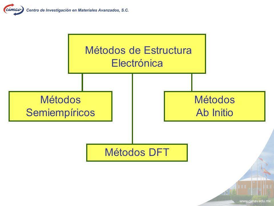 Métodos de Estructura Electrónica Métodos Semiempíricos Métodos Ab Initio Métodos DFT