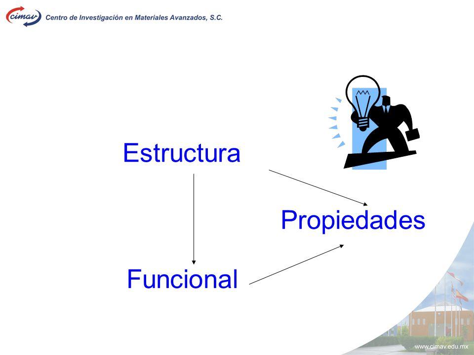 Estructura Funcional Propiedades