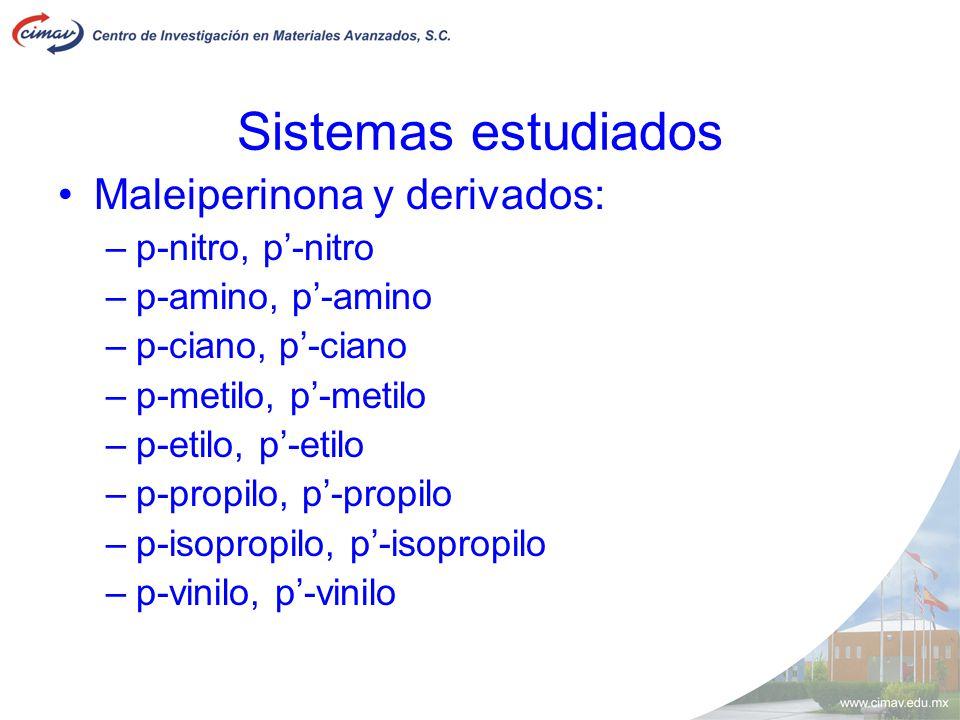Sistemas estudiados Maleiperinona y derivados: –p-nitro, p-nitro –p-amino, p-amino –p-ciano, p-ciano –p-metilo, p-metilo –p-etilo, p-etilo –p-propilo,