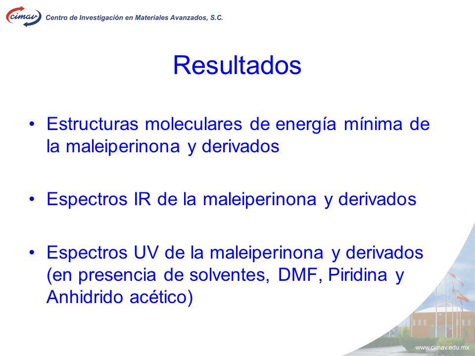 Resultados Estructuras moleculares de energía mínima de la maleiperinona y derivados Espectros IR de la maleiperinona y derivados Espectros UV de la m