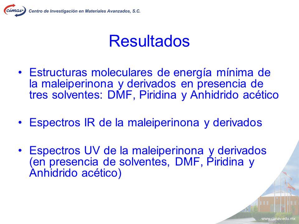 Resultados Estructuras moleculares de energía mínima de la maleiperinona y derivados en presencia de tres solventes: DMF, Piridina y Anhidrido acético