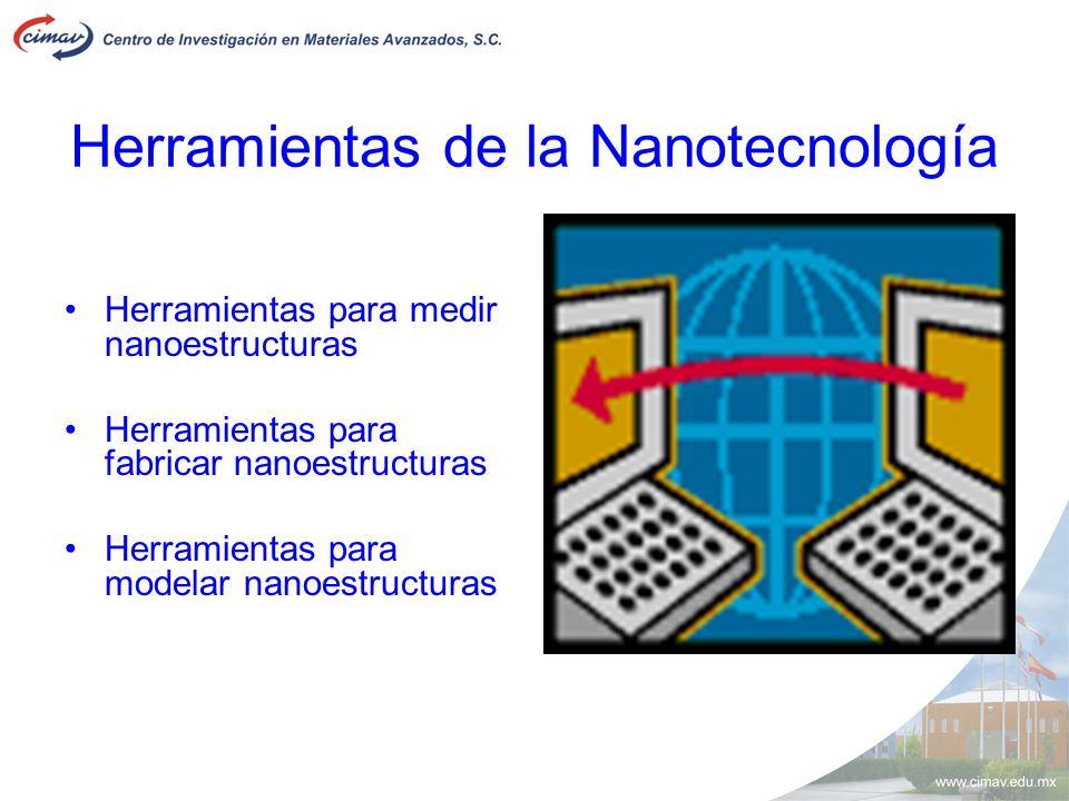 Herramientas de la Nanotecnología Herramientas para medir nanoestructuras Herramientas para fabricar nanoestructuras Herramientas para modelar nanoest
