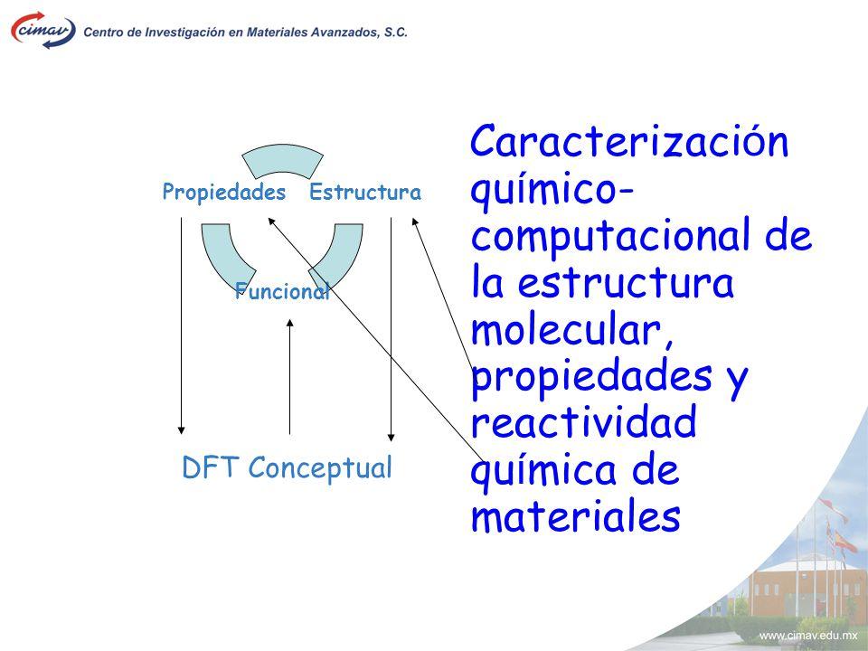 Caracterizaci ó n qu í mico- computacional de la estructura molecular, propiedades y reactividad qu í mica de materiales Estructura Funcional Propieda