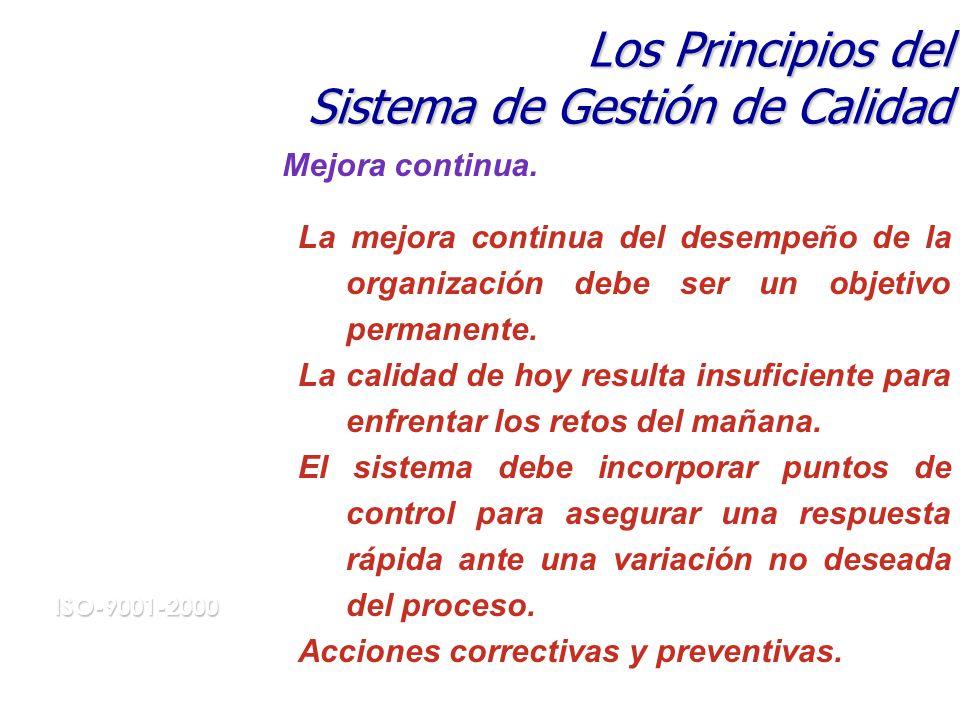 Los Principios del Sistema de Gestión de Calidad Mejora continua.