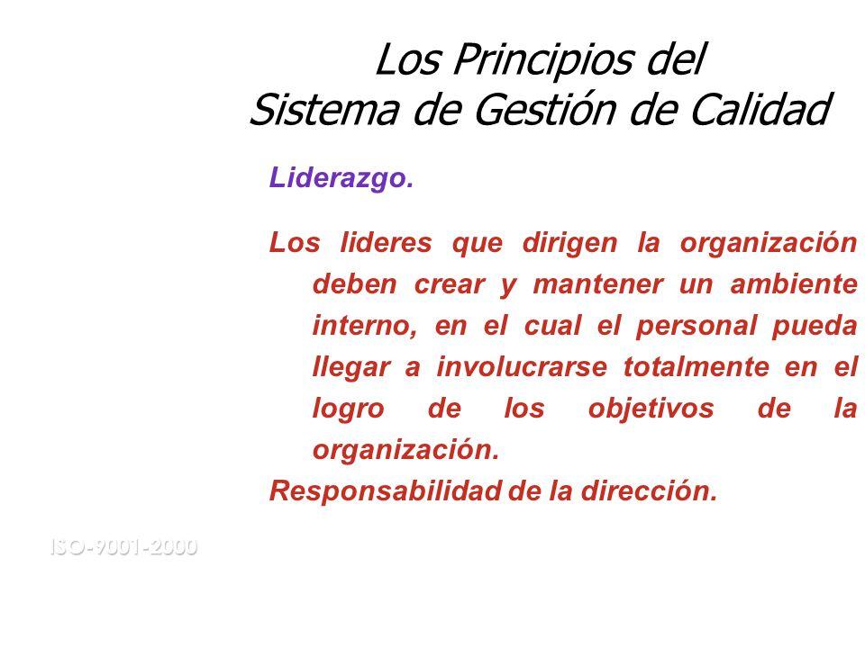 ISO-9001-2000 ISO-9001-2000 Los Principios del Sistema de Gestión de Calidad Liderazgo.