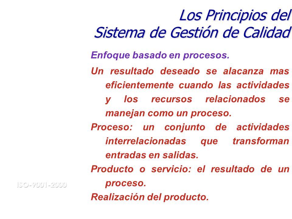 Los Principios del Sistema de Gestión de Calidad Enfoque basado en procesos.