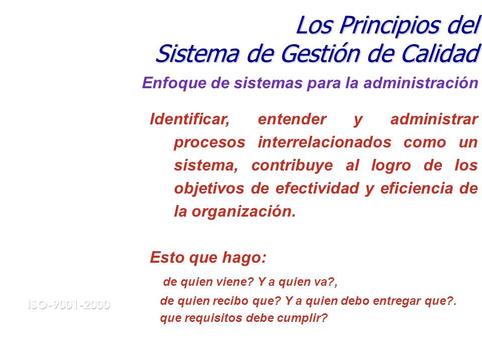 Los Principios del Sistema de Gestión de Calidad Enfoque de sistemas para la administración Identificar, entender y administrar procesos interrelacionados como un sistema, contribuye al logro de los objetivos de efectividad y eficiencia de la organización.