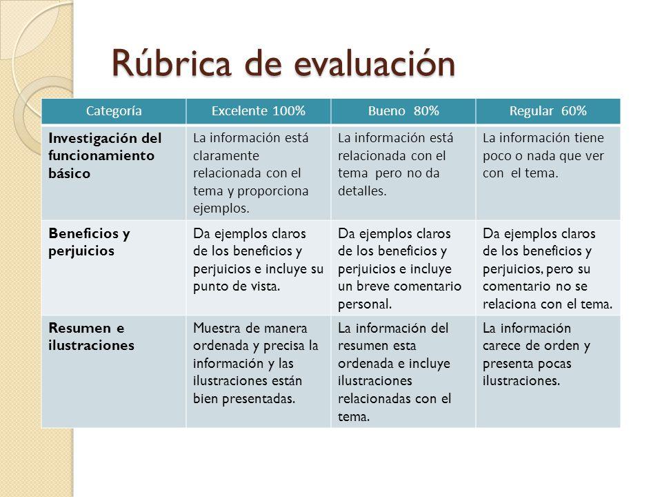 Rúbrica de evaluación CategoríaExcelente 100%Bueno 80%Regular 60% Investigación del funcionamiento básico La información está claramente relacionada c
