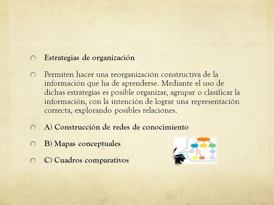 Estrategias de organización Permiten hacer una reorganización constructiva de la información que ha de aprenderse.