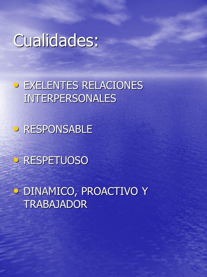 Cualidades: EXELENTES RELACIONES INTERPERSONALES EXELENTES RELACIONES INTERPERSONALES RESPONSABLE RESPONSABLE RESPETUOSO RESPETUOSO DINAMICO, PROACTIV