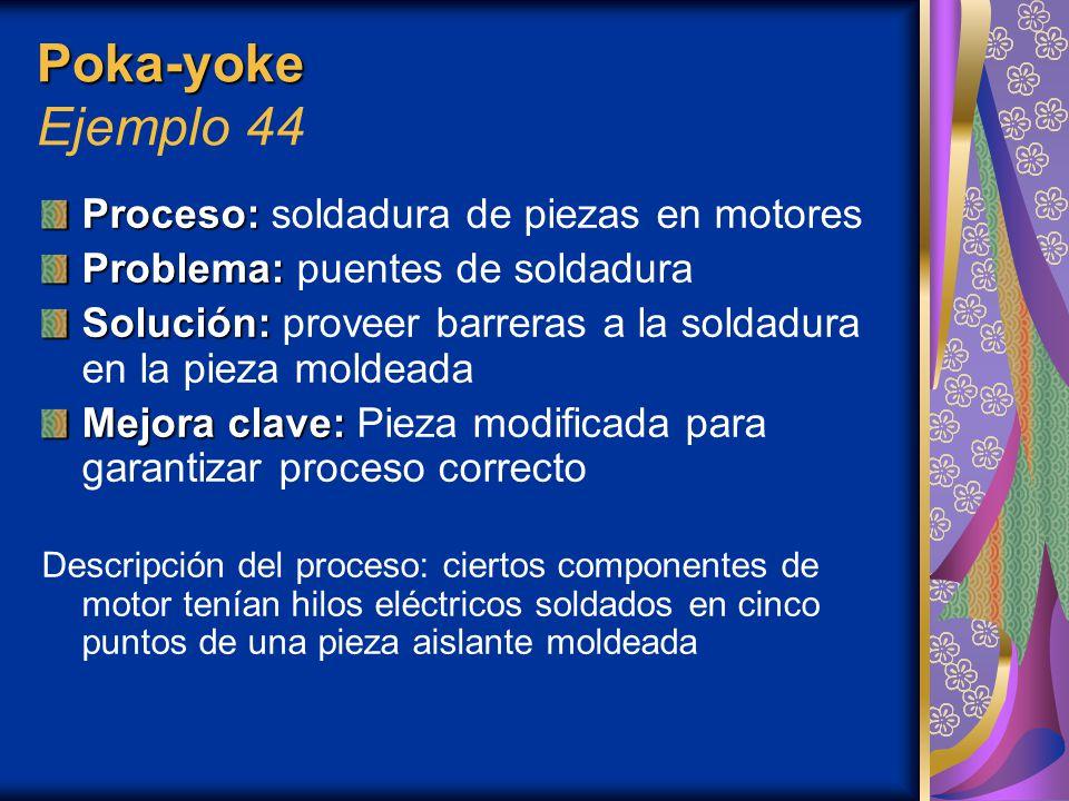 Poka-yoke Poka-yoke Ejemplo 44 Proceso: Proceso: soldadura de piezas en motores Problema: Problema: puentes de soldadura Solución: Solución: proveer barreras a la soldadura en la pieza moldeada Mejora clave: Mejora clave: Pieza modificada para garantizar proceso correcto Descripción del proceso: ciertos componentes de motor tenían hilos eléctricos soldados en cinco puntos de una pieza aislante moldeada