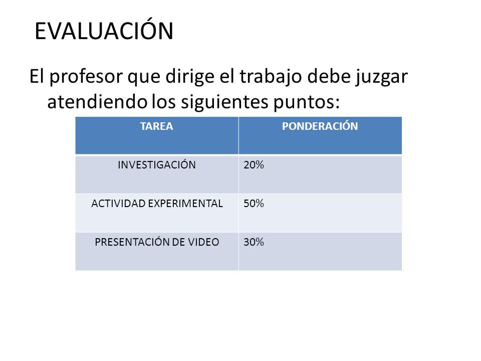 EVALUACIÓN El profesor que dirige el trabajo debe juzgar atendiendo los siguientes puntos: TAREAPONDERACIÓN INVESTIGACIÓN20% ACTIVIDAD EXPERIMENTAL50% PRESENTACIÓN DE VIDEO30%