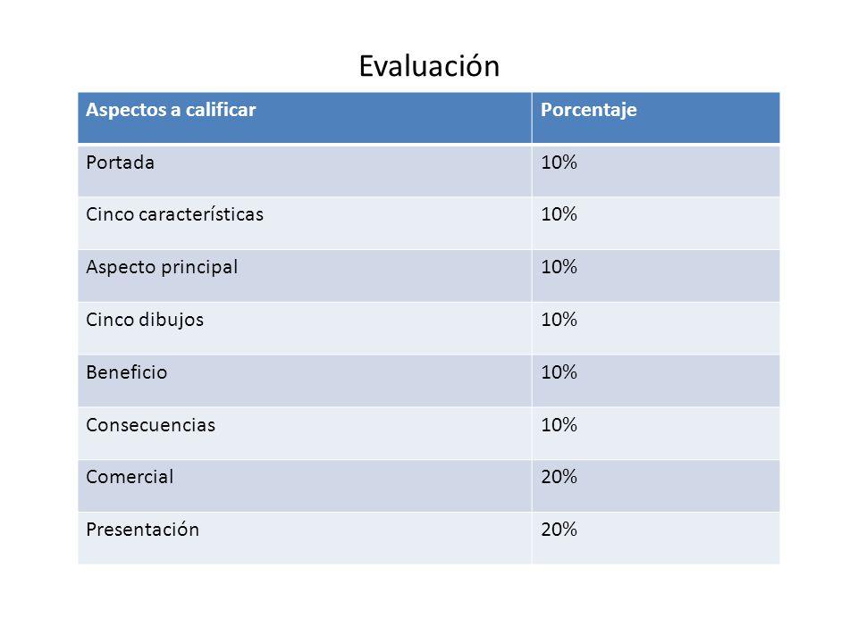 Evaluación Aspectos a calificarPorcentaje Portada10% Cinco características10% Aspecto principal10% Cinco dibujos10% Beneficio10% Consecuencias10% Comercial20% Presentación20%