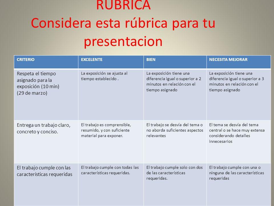 RÚBRICA Considera esta rúbrica para tu presentacion CRITERIOEXCELENTEBIENNECESITA MEJORAR Respeta el tiempo asignado para la exposición (10 min) (29 d