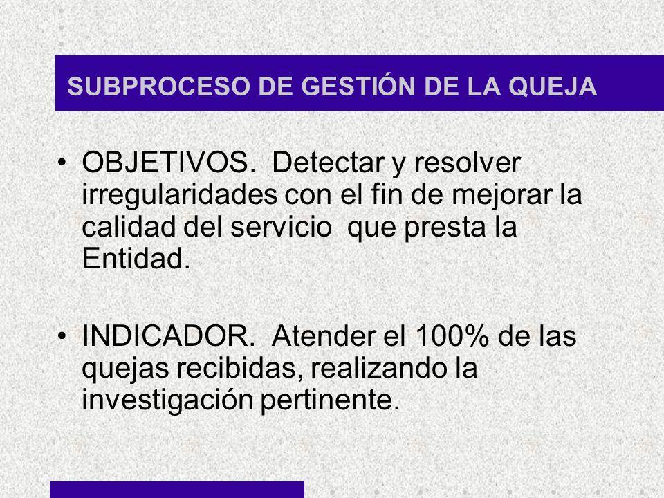 SUBPROCESO DE GESTIÓN DE LA QUEJA OBJETIVOS. Detectar y resolver irregularidades con el fin de mejorar la calidad del servicio que presta la Entidad.
