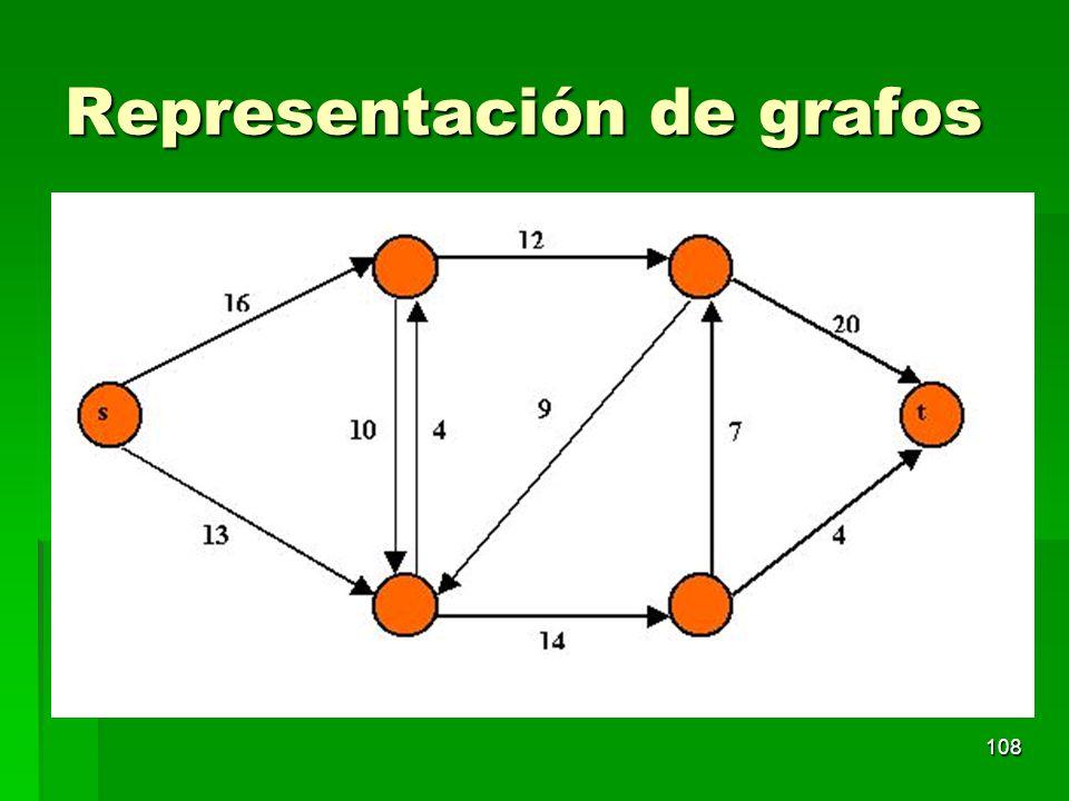 Representación de grafos 108