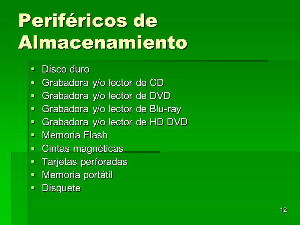 12 Periféricos de Almacenamiento Disco duro Disco duro Grabadora y/o lector de CD Grabadora y/o lector de CD Grabadora y/o lector de DVD Grabadora y/o