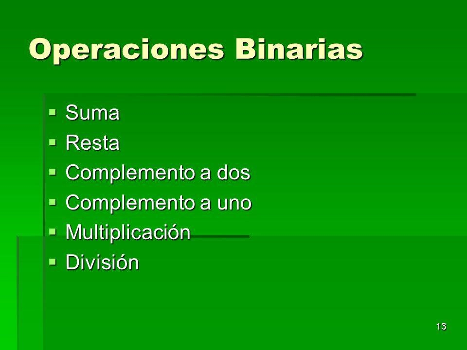 13 Operaciones Binarias Suma Suma Resta Resta Complemento a dos Complemento a dos Complemento a uno Complemento a uno Multiplicación Multiplicación Di