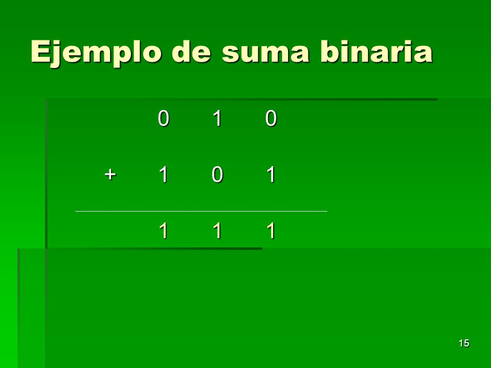 15 Ejemplo de suma binaria 010 +101 111