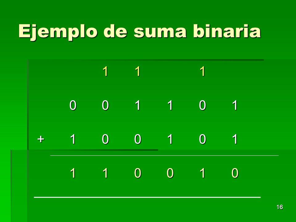 16 Ejemplo de suma binaria 111 001101 +100101 110010